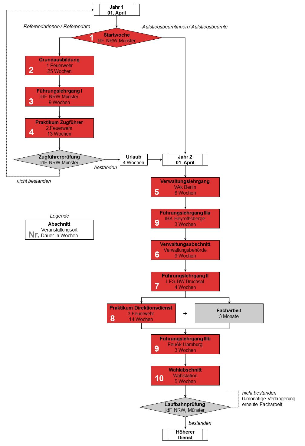 Fantastisch Elektrische Haushaltsführung Bilder - Schaltplan Serie ...